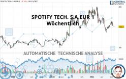 SPOTIFY TECH. S.A.EUR 1 - Wöchentlich