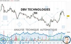 DBV TECHNOLOGIES - 1H