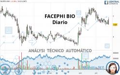 FACEPHI BIO - Daily