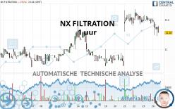 NX FILTRATION - 1H