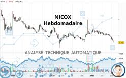 NICOX - Wöchentlich