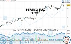 PEPSICO INC. - 1 Std.