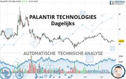 PALANTIR TECHNOLOGIES - Dagelijks