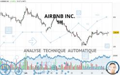 AIRBNB INC. - 1H