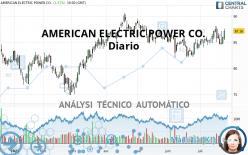 AMERICAN ELECTRIC POWER CO. - Diario