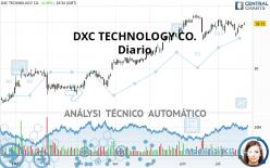DXC TECHNOLOGY CO. - Diario