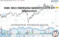 HSBC MSCI EMERGING MARKETS UCITS ETF - Wöchentlich