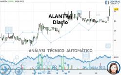 ALANTRA - Giornaliero