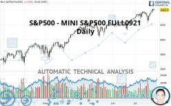 S&P500 - MINI S&P500 FULL0921 - Daily