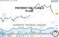 PINTEREST INC. CLASS A - 15 min.