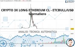 CRYPTO 3X LONG ETHEREUM CL - ETCBULL/USD - Daily