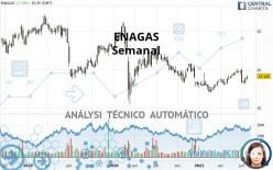 ENAGAS - Wöchentlich