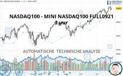 NASDAQ100 - MINI NASDAQ100 FULL1221 - 1 uur
