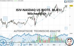 ISIV-NASDAQ US BIOTE. DLA - Wöchentlich
