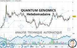 QUANTUM GENOMICS - Wöchentlich