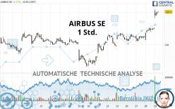AIRBUS SE - 1H