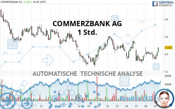 COMMERZBANK AG - 1H