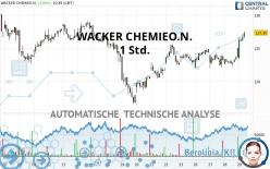 WACKER CHEMIEO.N. - 1H