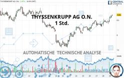 THYSSENKRUPP AG O.N. - 1H