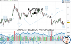 PLATINUM - 1 Std.