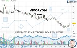 VIVORYON - 1 Std.