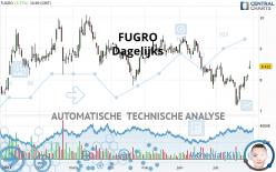 FUGRO - Täglich