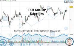 TKH GROUP - Täglich