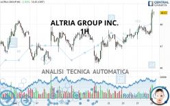 ALTRIA GROUP INC. - 1H