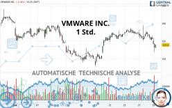 VMWARE INC. - 1 Std.