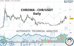 CHROMA - CHR/USDT - Daily