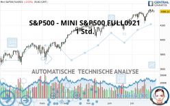 S&P500 - MINI S&P500 FULL1221 - 1 Std.
