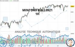MINI DAX FULL0921 - 1 Std.
