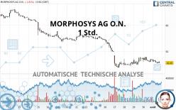 MORPHOSYS AG O.N. - 1 Std.