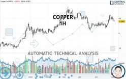 COPPER - 1H