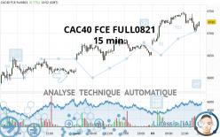 CAC40 FCE FULL0821 - 15 min.