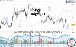 AMG - Täglich