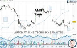 AMG - 1 Std.