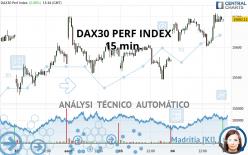 DAX40 PERF INDEX - 15 min.