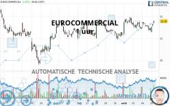 EUROCOMMERCIAL - 1 uur