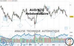 AUD/NZD - Hebdomadaire