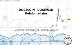 DOGECOIN - DOGE/USD - Hebdomadaire