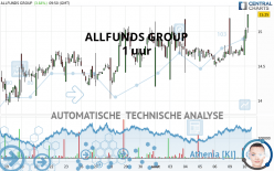 ALLFUNDS GROUP - 1 uur
