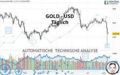 GOLD - USD - Daily