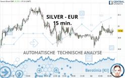 SILVER - EUR - 15 min.
