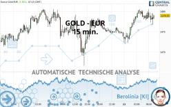 GOLD - EUR - 15 min.