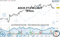 AEX25 FTI FULL1021 - 15 min.