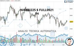 NIKKEI225 $ FULL1221 - 1H