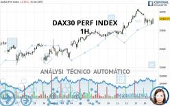 DAX40 PERF INDEX - 1H
