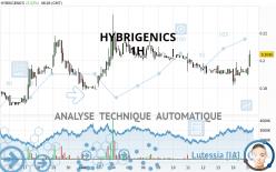 HYBRIGENICS - 1H