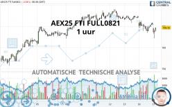 AEX25 FTI FULL1021 - 1 uur
